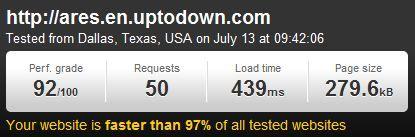 aresuptodown 5 reasons to use Uptodown