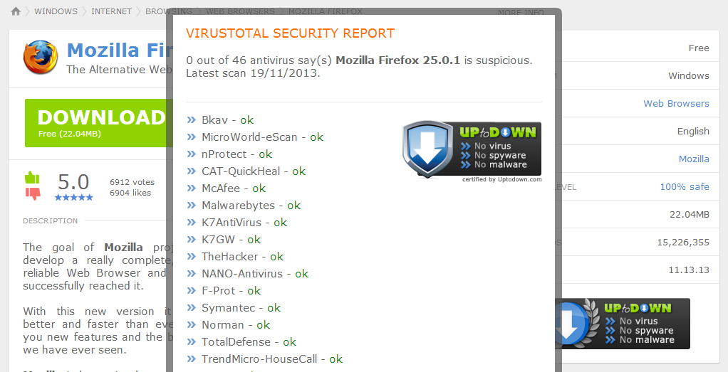 Virustotal-Report