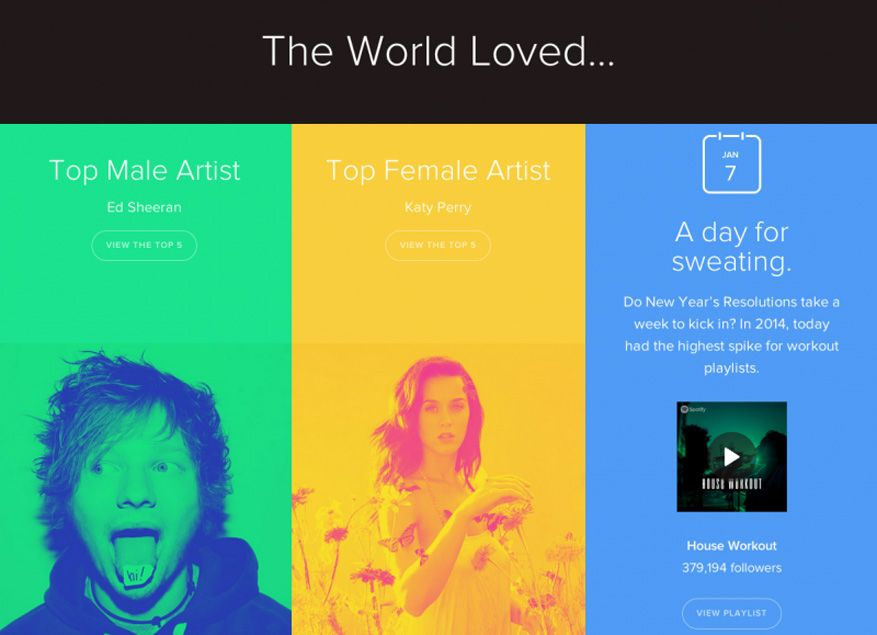 find out what you listened to most in spotify in 2014