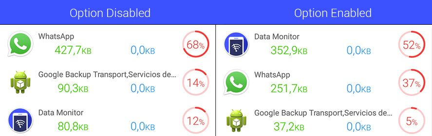 whatsapp-data-usage-2