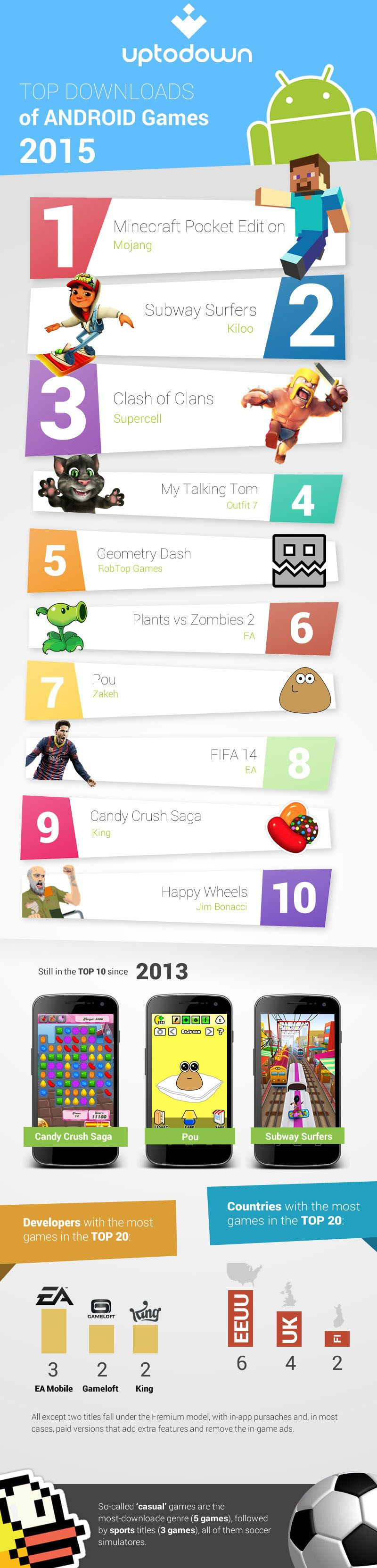 top-games-android-2015